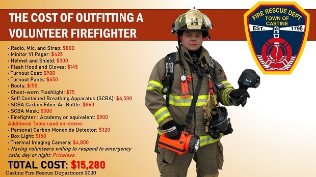 Cost of Fire
